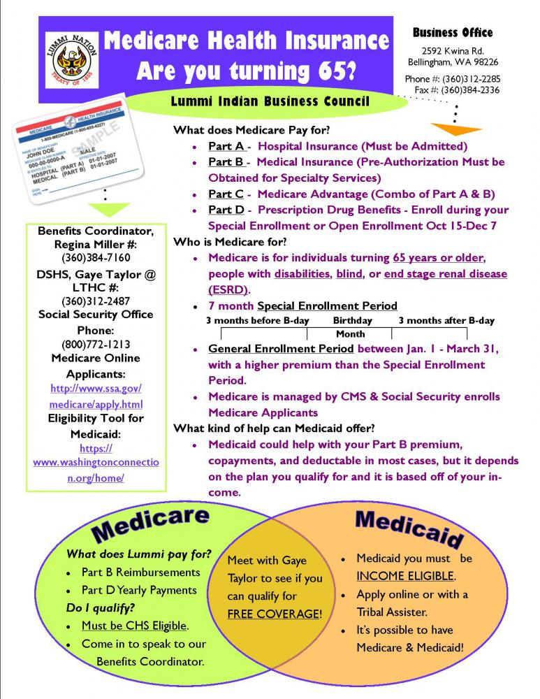 Medicare & Medicaid Dual Coverage Flyer